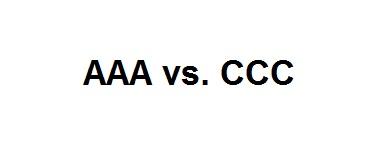Ratingagenturen - AAA vs. CCC