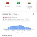 Life Stoßzeiten in Google Maps - Cafe Einstein Berlin